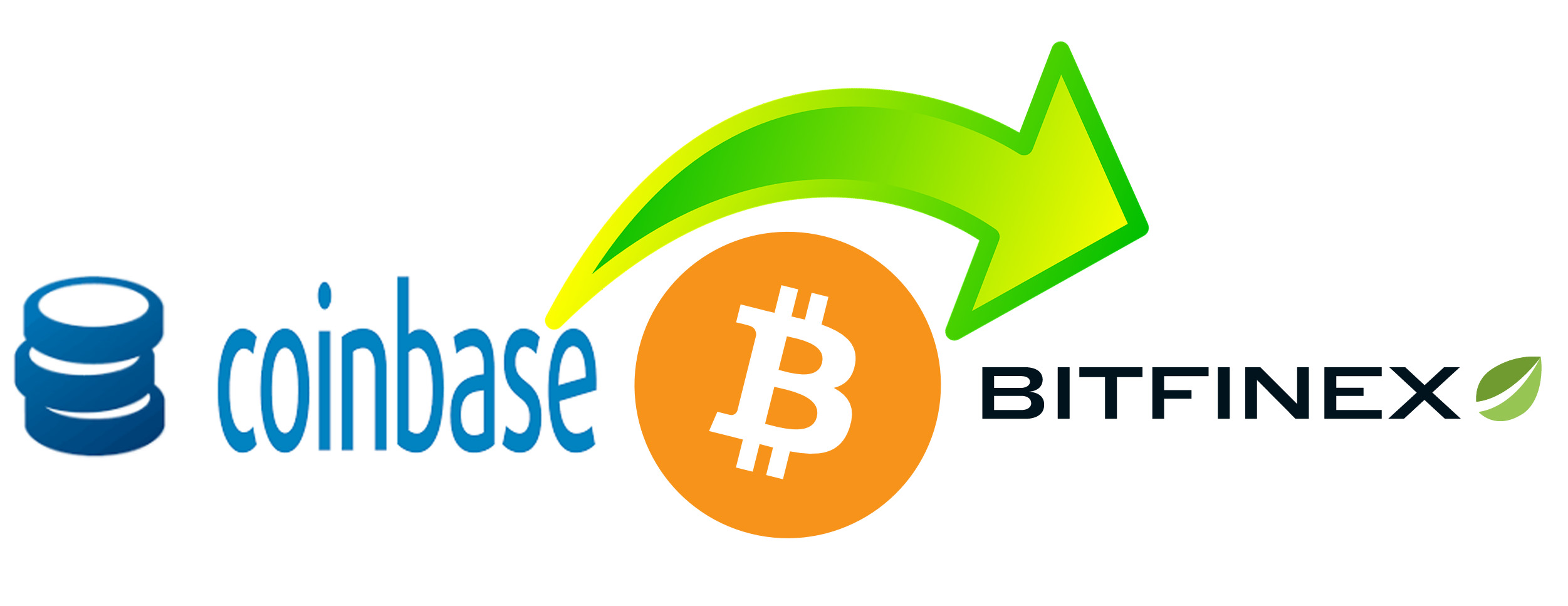 sites like coinbase