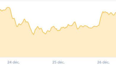 bitcoin 2017-12-28