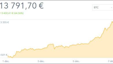 bitcoin 20171207