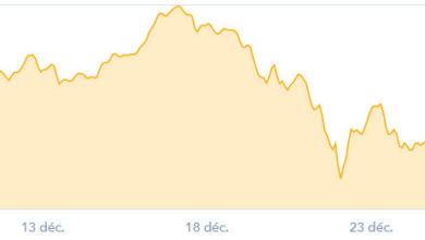 taux de change bitcoin decembre 2017