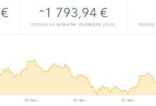 bitcoin decembre janvier 2018