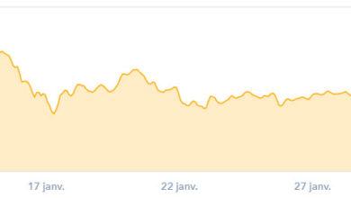 taux de change bitcoin janvier fevrier 2018