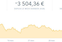 taux de change bitcoin mars avril 2018