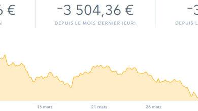 taux de change bitcoin mars avril 2018